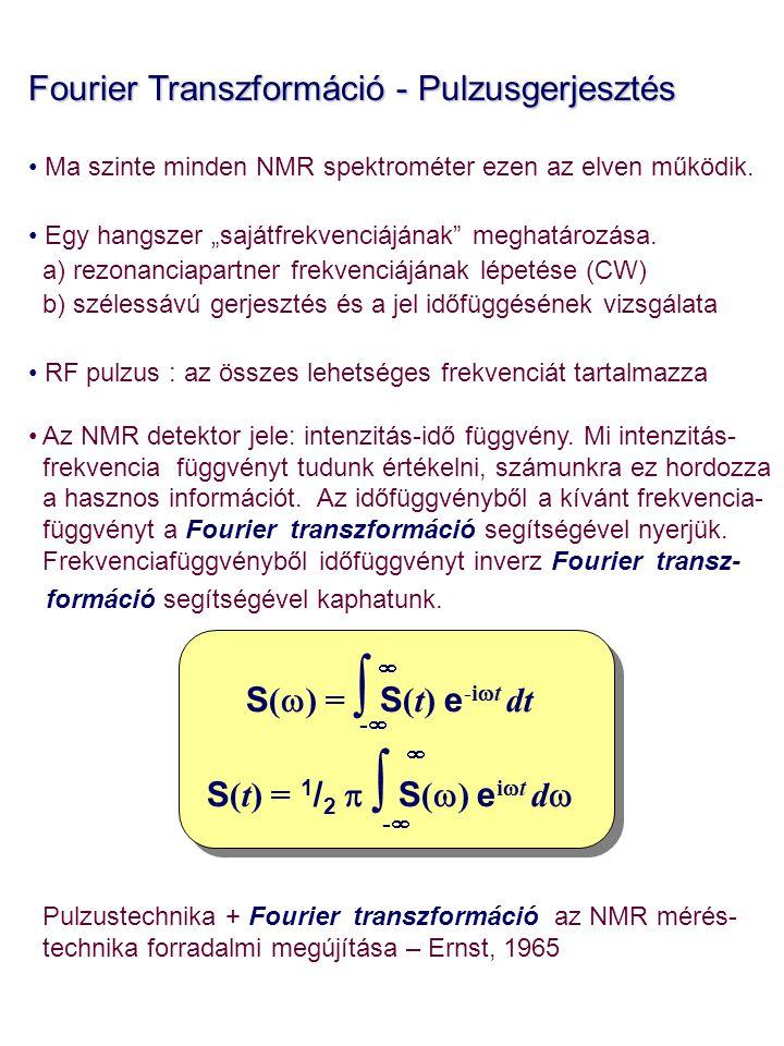 """Fourier Transzformáció - Pulzusgerjesztés Ma szinte minden NMR spektrométer ezen az elven működik. Egy hangszer """"sajátfrekvenciájának"""" meghatározása."""
