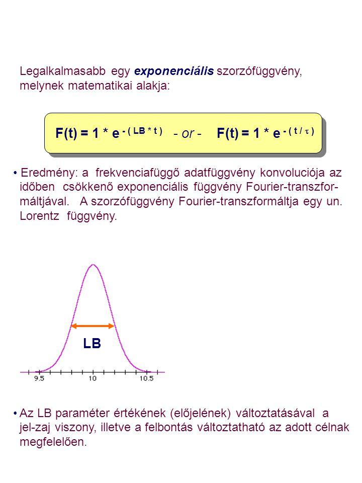 Legalkalmasabb egy exponenciális szorzófüggvény, melynek matematikai alakja: Eredmény: a frekvenciafüggő adatfüggvény konvoluciója az időben csökkenő exponenciális függvény Fourier-transzfor- máltjával.