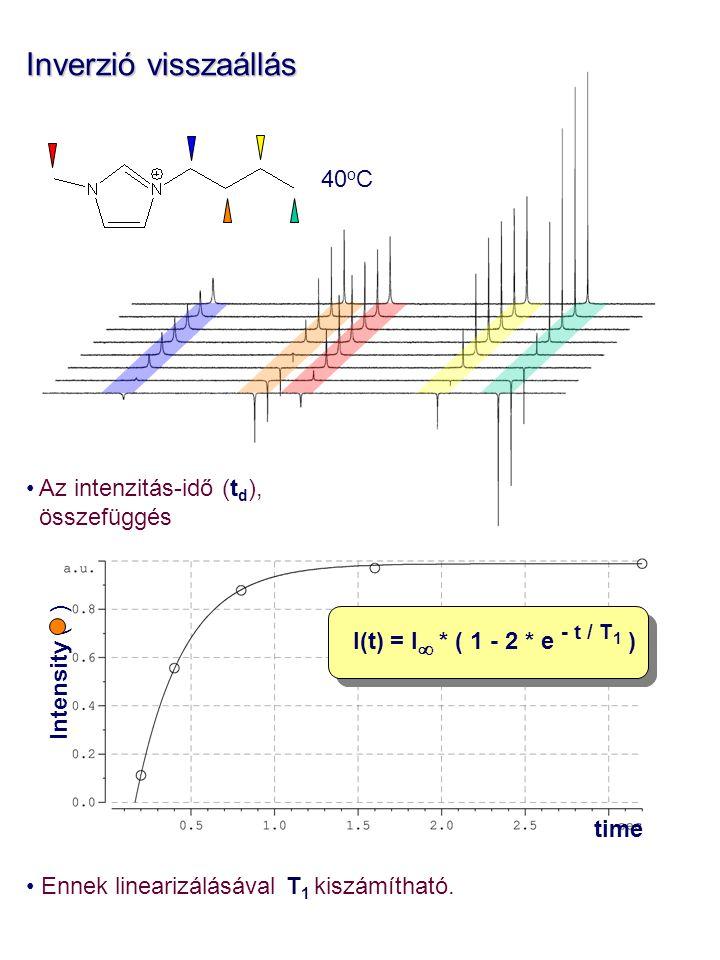 Ennek linearizálásával T 1 kiszámítható. Inverzió visszaállás Az intenzitás-idő (t d ), összefüggés 40 o C time Intensity ( ) I(t) = I  * ( 1 - 2 * e
