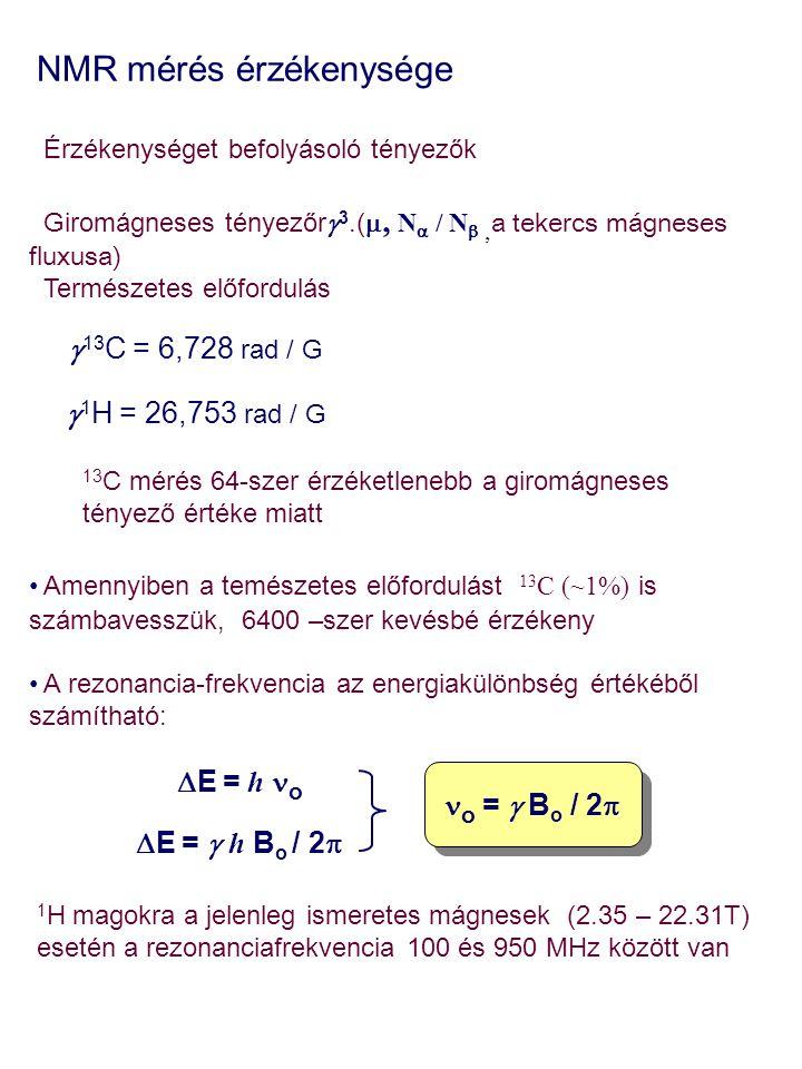 NMR mérés érzékenysége Érzékenységet befolyásoló tényezők Giromágneses tényezőr  3.(   N  / N   a tekercs mágneses fluxusa) Természetes előfordulás 13 C mérés 64-szer érzéketlenebb a giromágneses tényező értéke miatt Amennyiben a temészetes előfordulást 13 C (~1%) is számbavesszük, 6400 –szer kevésbé érzékeny A rezonancia-frekvencia az energiakülönbség értékéből számítható:   E = h o  E =  h B o / 2  1 H magokra a jelenleg ismeretes mágnesek (2.35 – 22.31T) esetén a rezonanciafrekvencia 100 és 950 MHz között van  13 C = 6,728 rad / G  1 H = 26,753 rad / G  o =  B o / 2 