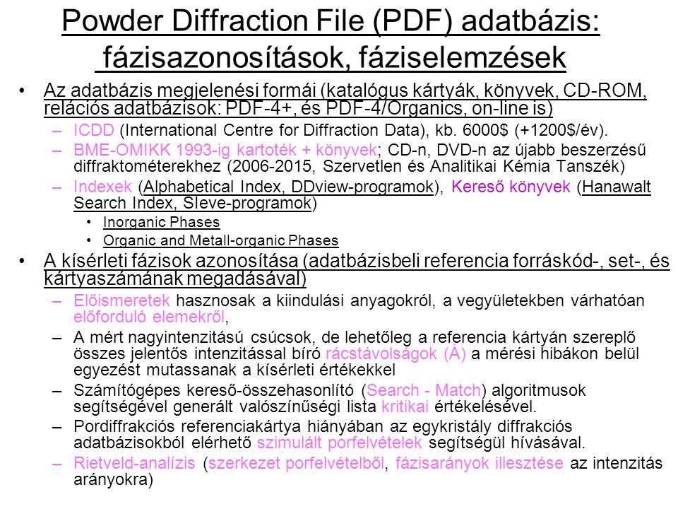 Az adatbázis megjelenési formái (katalógus kártyák, könyvek, CD-ROM, relációs adatbázisok: PDF-4+, és PDF-4/Organics, on-line is) –ICDD (International Centre for Diffraction Data), kb.