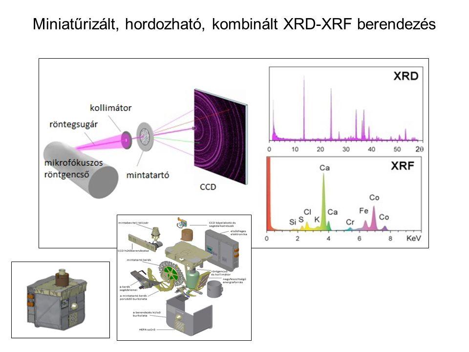 Miniatűrizált, hordozható, kombinált XRD-XRF berendezés