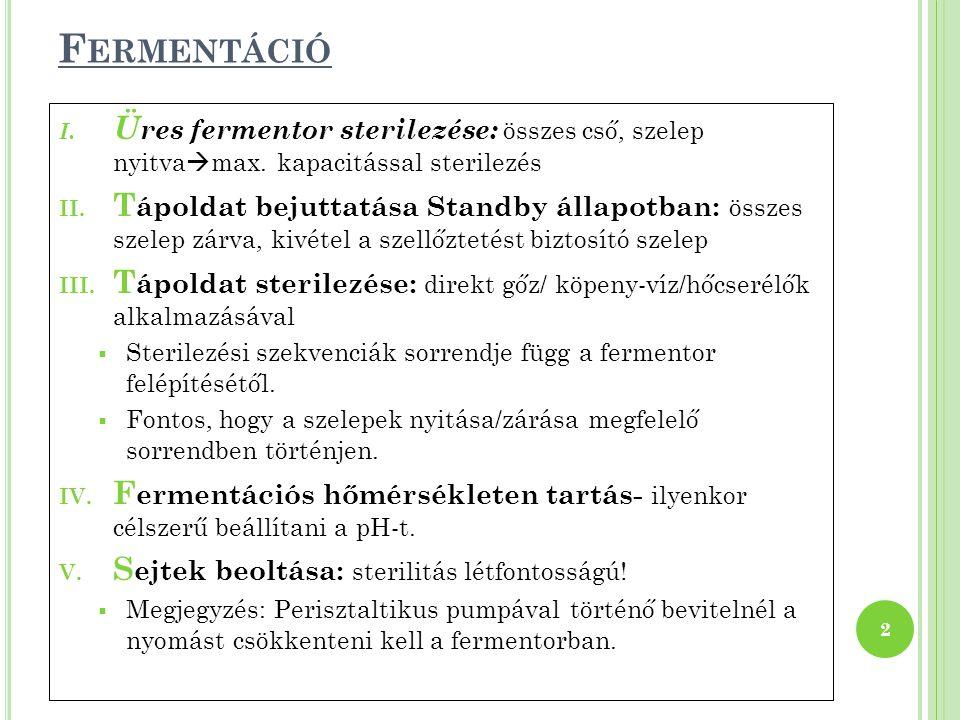 F ERMENTÁCIÓ I. Ü res fermentor sterilezése: összes cső, szelep nyitva  max. kapacitással sterilezés II. T ápoldat bejuttatása Standby állapotban: ös