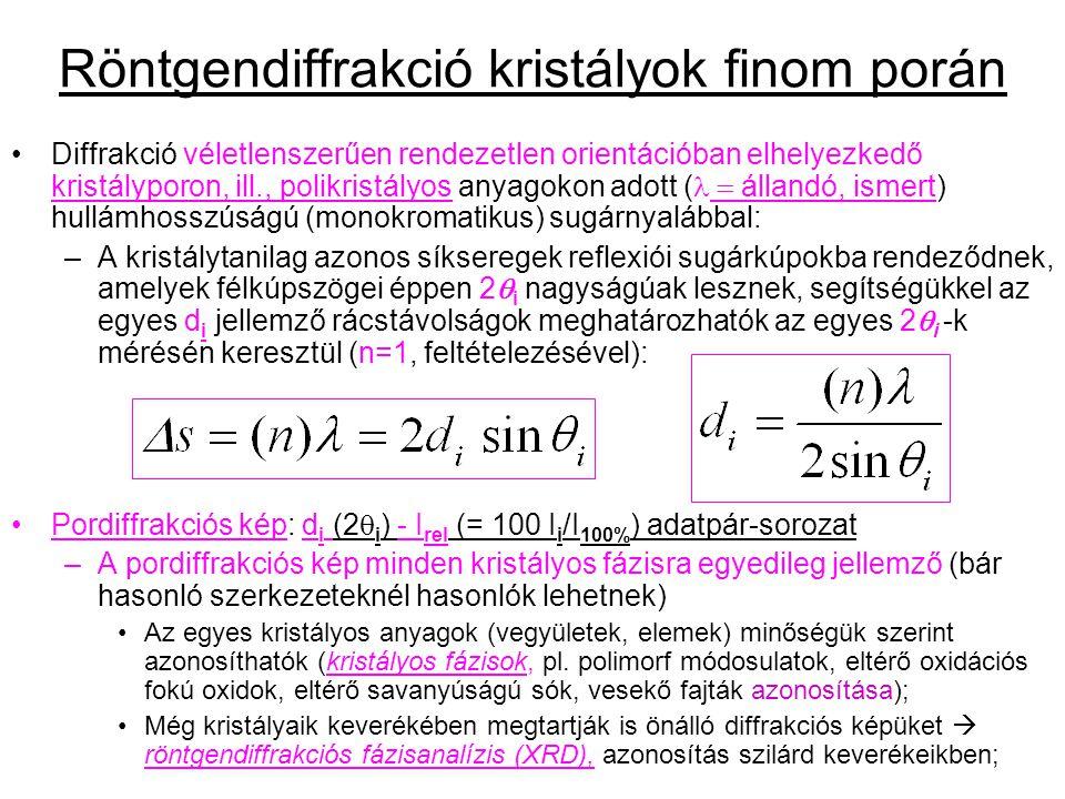 Diffrakció véletlenszerűen rendezetlen orientációban elhelyezkedő kristályporon, ill., polikristályos anyagokon adott ( állandó, ismert) hullámhoss