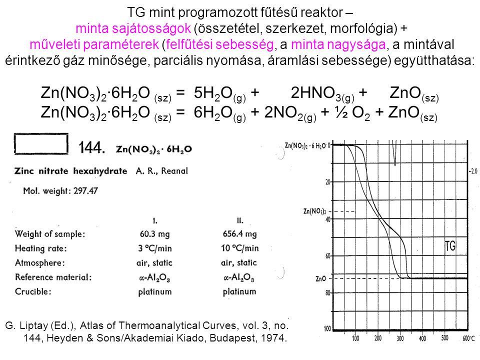 Zn(NO 3 ) 2 ·6H 2 O (sz) = 5H 2 O (g) + 2HNO 3(g) + ZnO (sz) Zn(NO 3 ) 2 ·6H 2 O (sz) = 6H 2 O (g) + 2NO 2(g) + ½ O 2 + ZnO (sz) TG mint programozott fűtésű reaktor – minta sajátosságok (összetétel, szerkezet, morfológia) + műveleti paraméterek (felfűtési sebesség, a minta nagysága, a mintával érintkező gáz minősége, parciális nyomása, áramlási sebessége) együtthatása: G.