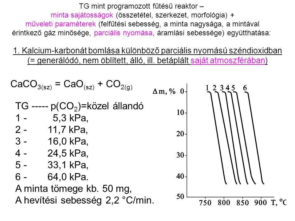 1. Kalcium-karbonát bomlása különböző parciális nyomású széndioxidban (= generálódó, nem öblített, álló, ill. betáplált saját atmoszférában) TG -----