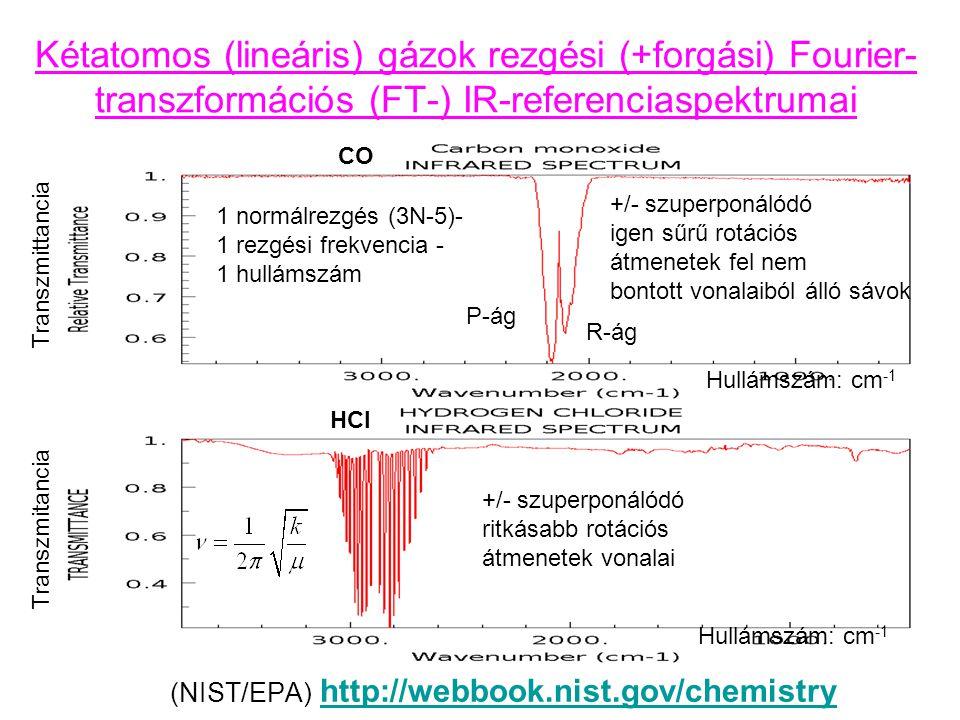 Kétatomos (lineáris) gázok rezgési (+forgási) Fourier- transzformációs (FT-) IR-referenciaspektrumai (NIST/EPA) http://webbook.nist.gov/chemistry http://webbook.nist.gov/chemistry Transzmitancia Trans z mittancia Hullámszám: cm -1 CO HCl P-ág R-ág 1 normálrezgés (3N-5)- 1 rezgési frekvencia - 1 hullámszám +/- szuperponálódó igen sűrű rotációs átmenetek fel nem bontott vonalaiból álló sávok +/- szuperponálódó ritkásabb rotációs átmenetek vonalai