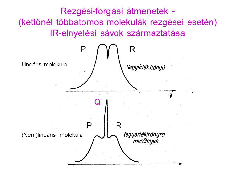 Rezgési-forgási átmenetek - (kettőnél többatomos molekulák rezgései esetén) IR-elnyelési sávok származtatása PR P Q R Lineáris molekula (Nem)lineáris molekula
