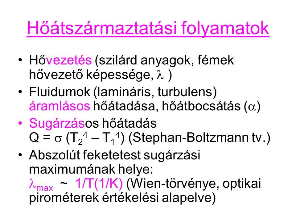 Hőátszármaztatási folyamatok Hővezetés (szilárd anyagok, fémek hővezető képessége, ) Fluidumok (lamináris, turbulens) áramlásos hőátadása, hőátbocsátás (  ) Sugárzásos hőátadás Q =  (T 2 4 – T 1 4 ) (Stephan-Boltzmann tv.) Abszolút feketetest sugárzási maximumának helye: max ~ 1/T(1/K) (Wien-törvénye, optikai pirométerek értékelési alapelve)