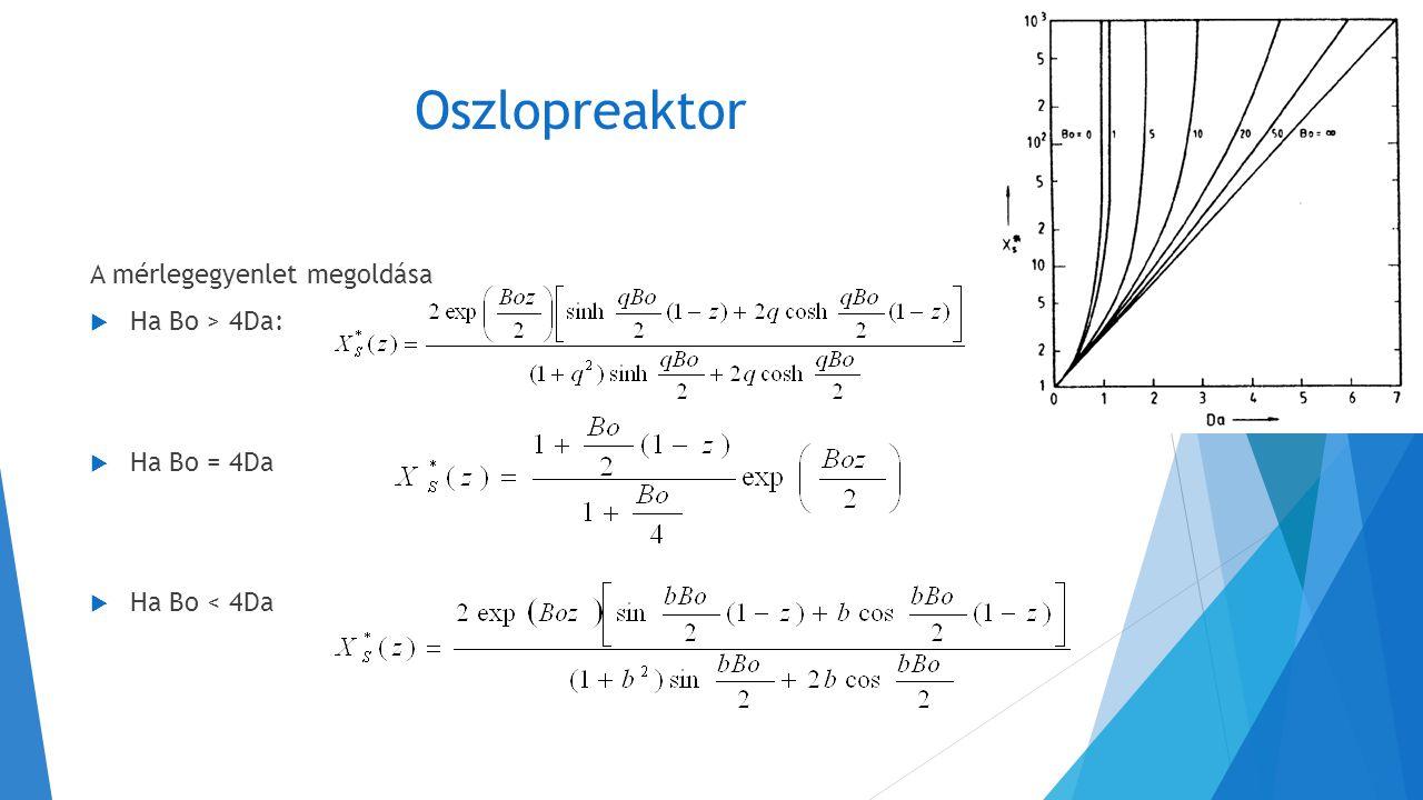 Oszlopreaktor A mérlegegyenlet megoldása  Ha Bo > 4Da:  Ha Bo = 4Da  Ha Bo < 4Da