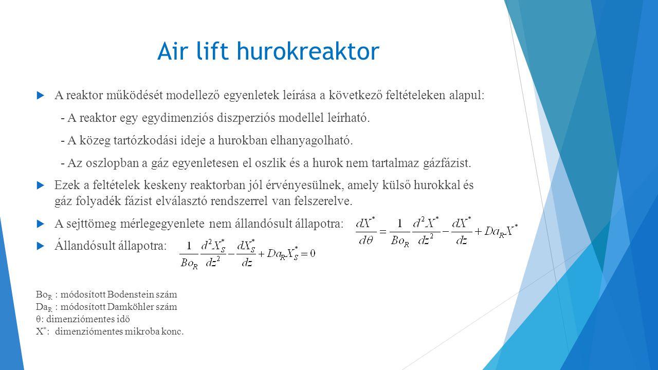 Air lift hurokreaktor  A reaktor működését modellező egyenletek leírása a következő feltételeken alapul: - A reaktor egy egydimenziós diszperziós mod