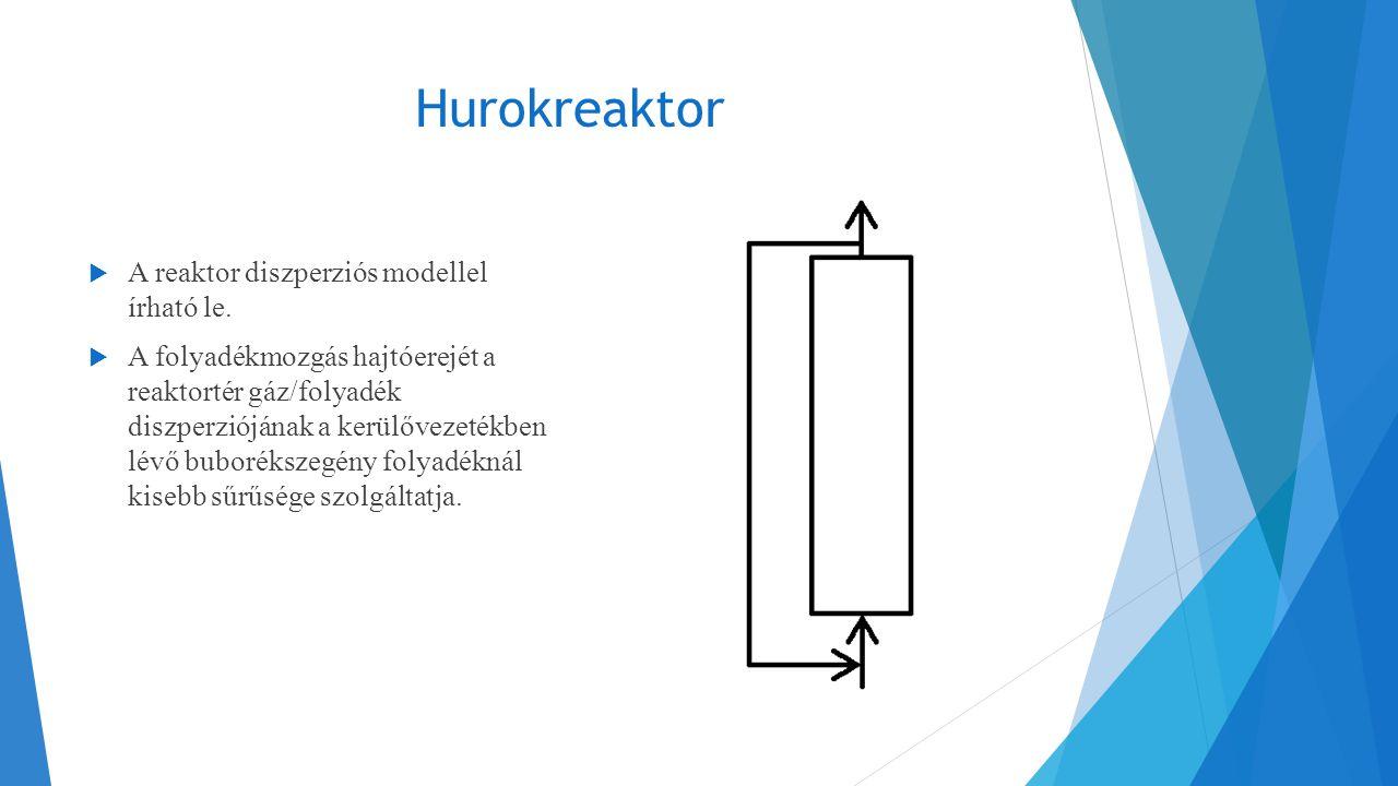 Hurokreaktor  A reaktor diszperziós modellel írható le.  A folyadékmozgás hajtóerejét a reaktortér gáz/folyadék diszperziójának a kerülővezetékben l
