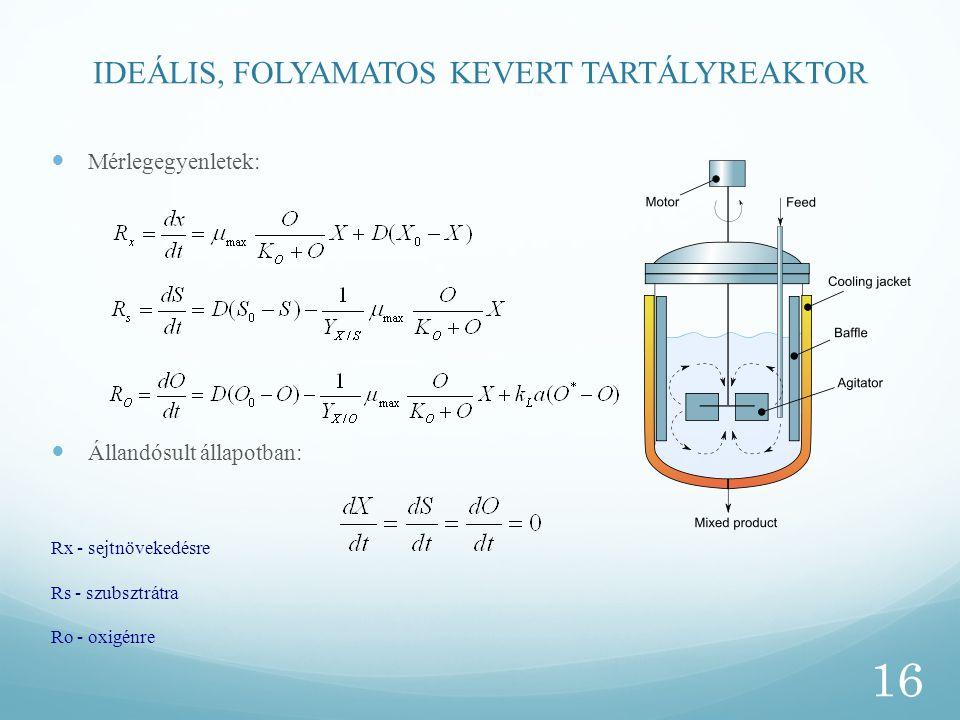 IDEÁLIS, FOLYAMATOS KEVERT TARTÁLYREAKTOR Mérlegegyenletek: Állandósult állapotban: Rx - sejtnövekedésre Rs - szubsztrátra Ro - oxigénre 16