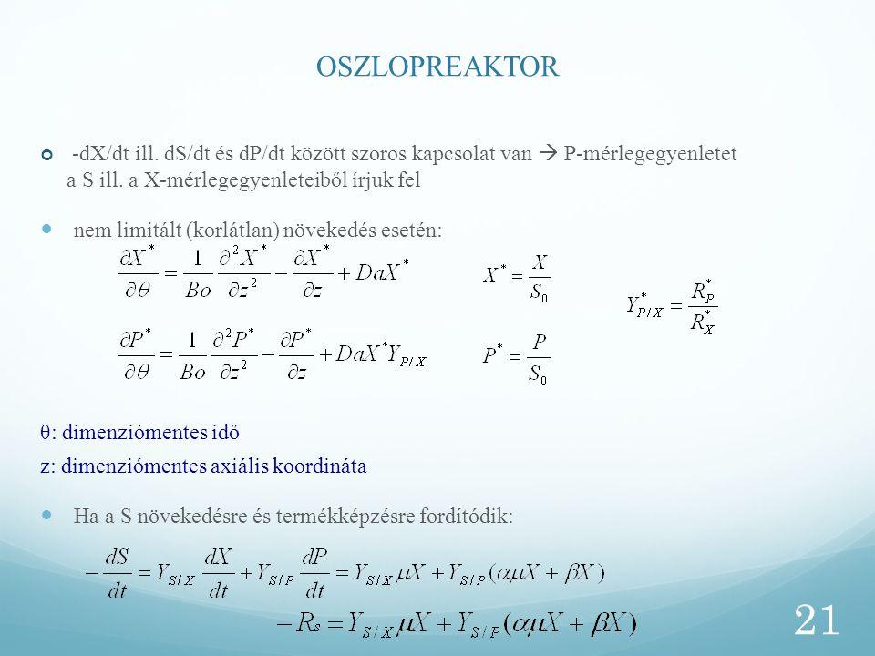 OSZLOPREAKTOR -dX/dt ill. dS/dt és dP/dt között szoros kapcsolat van  P-mérlegegyenletet a S ill. a X-mérlegegyenleteiből írjuk fel nem limitált (kor