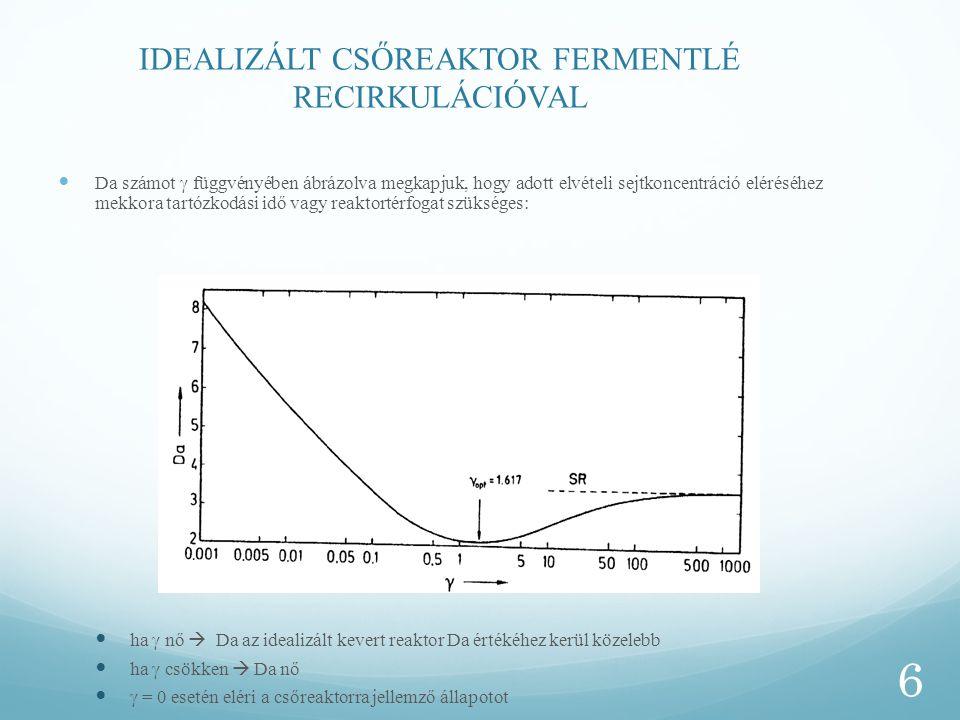 IDEALIZÁLT CSŐREAKTOR FERMENTLÉ RECIRKULÁCIÓVAL Da számot  függvényében ábrázolva megkapjuk, hogy adott elvételi sejtkoncentráció eléréséhez mekkora