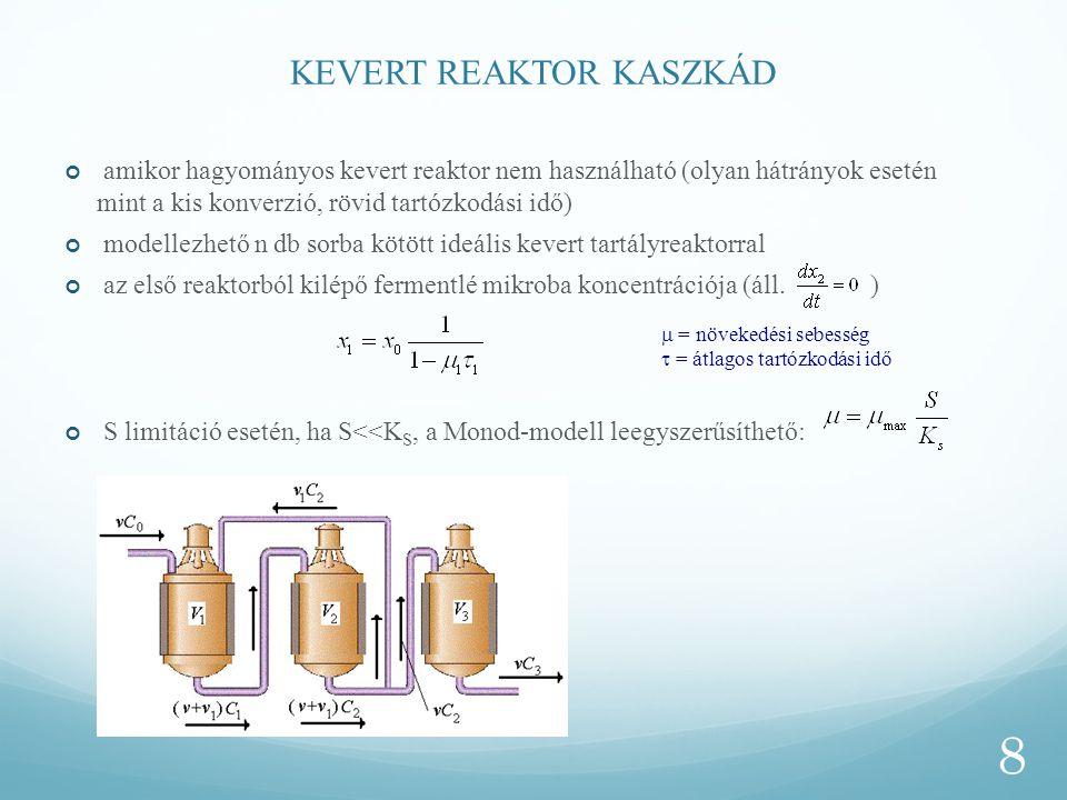 KEVERT REAKTOR KASZKÁD amikor hagyományos kevert reaktor nem használható (olyan hátrányok esetén mint a kis konverzió, rövid tartózkodási idő) modelle