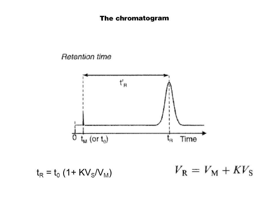 t R = t 0 (1+ KV S /V M )