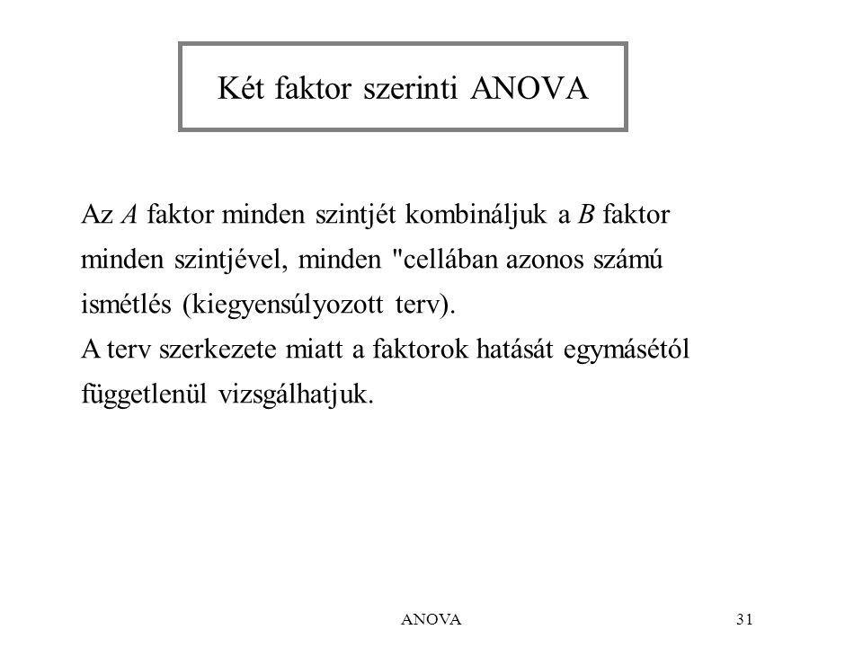 ANOVA31 Két faktor szerinti ANOVA Az A faktor minden szintjét kombináljuk a B faktor minden szintjével, minden cellában azonos számú ismétlés (kiegyensúlyozott terv).