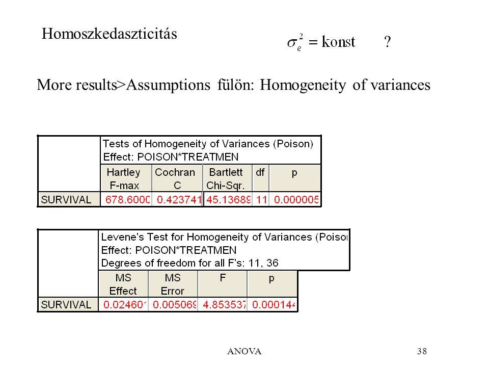 ANOVA38 Homoszkedaszticitás ? More results>Assumptions fülön: Homogeneity of variances