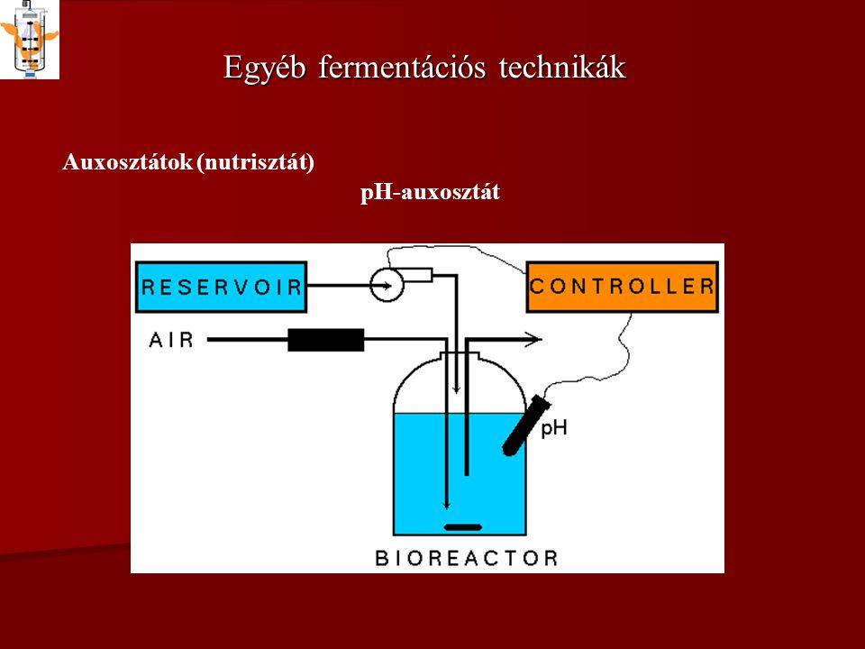 Egyéb fermentációs technikák Auxosztátok (nutrisztát) pH-auxosztát