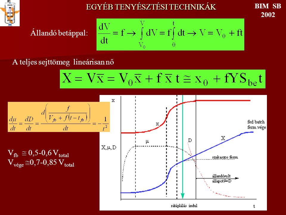 EGYÉB TENYÉSZTÉSI TECHNIKÁK BIM SB 2002 A teljes sejttömeg lineárisan nő Állandó betáppal: V fb  0,5-0,6 V total V vége  0,7-0,85 V total