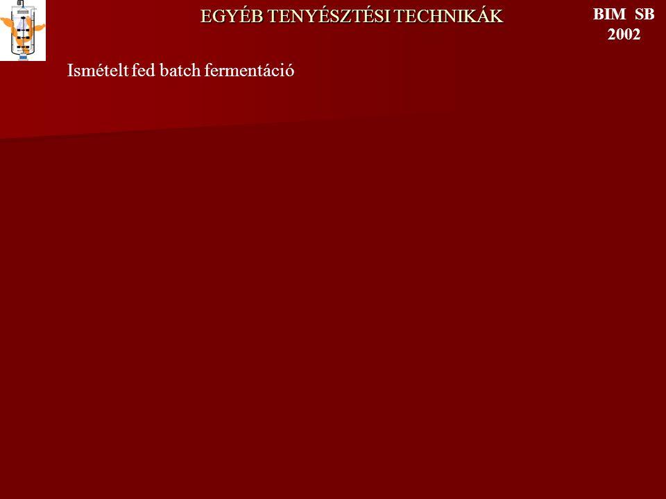 EGYÉB TENYÉSZTÉSI TECHNIKÁK BIM SB 2002 Ismételt fed batch fermentáció