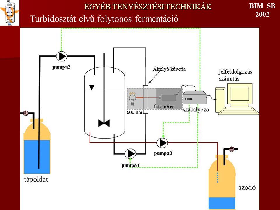 EGYÉB TENYÉSZTÉSI TECHNIKÁK BIM SB 2002 Turbidosztát elvű folytonos fermentáció