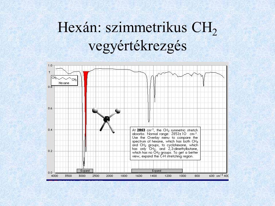 Hexán: szimmetrikus CH 2 vegyértékrezgés