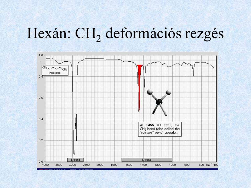 Hexán: CH 2 deformációs rezgés