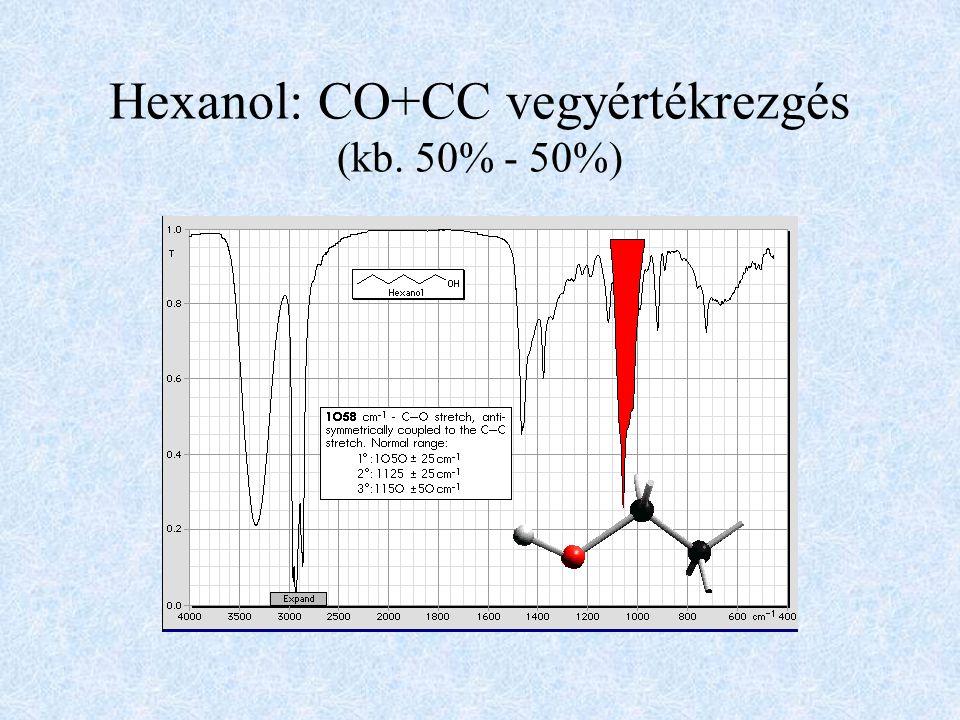 Hexanol: CO+CC vegyértékrezgés (kb. 50% - 50%)