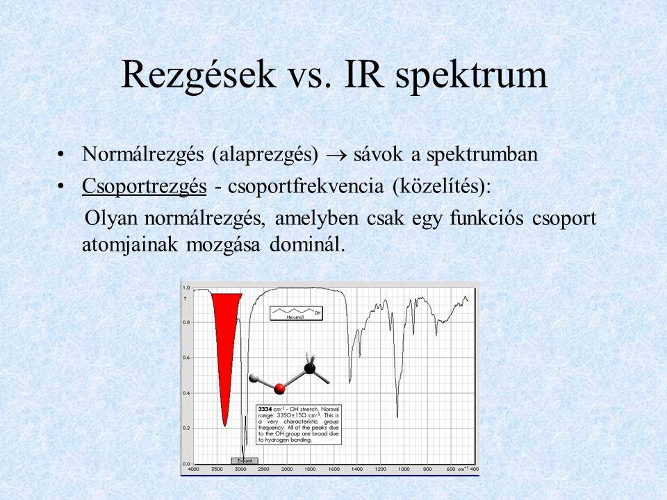 Rezgések vs. IR spektrum Normálrezgés (alaprezgés)  sávok a spektrumban Csoportrezgés - csoportfrekvencia (közelítés): Olyan normálrezgés, amelyben c
