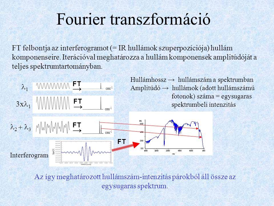 Fourier transzformáció Az így meghatározott hullámszám-intenzitás párokból áll össze az egysugaras spektrum. FT felbontja az interferogramot (= IR hul