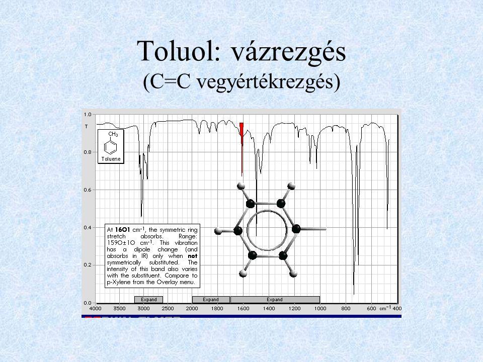 Toluol: vázrezgés (C=C vegyértékrezgés)