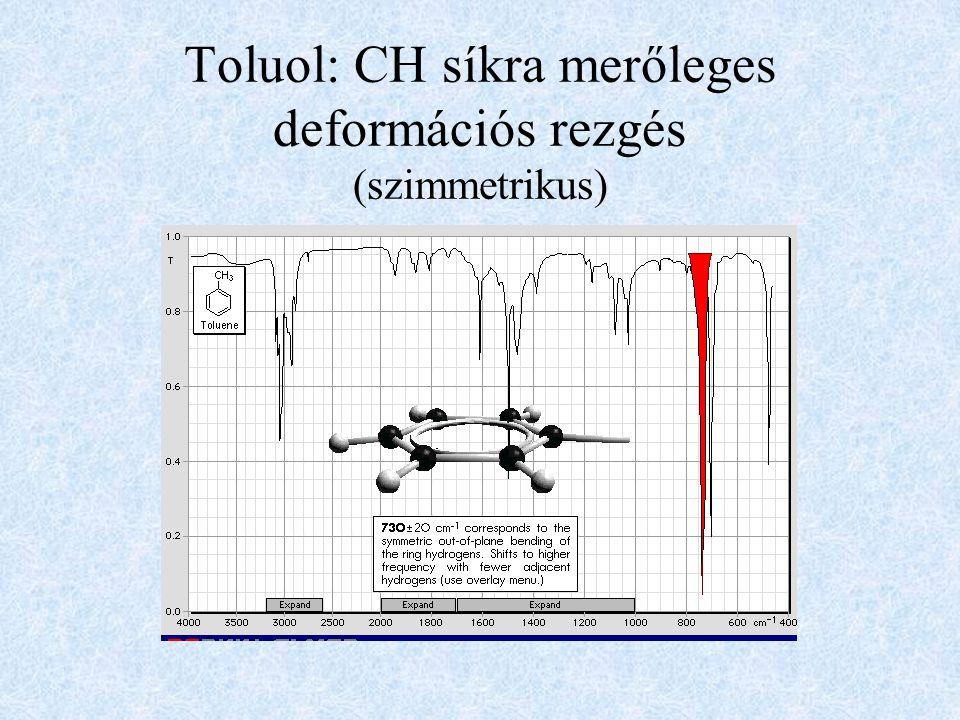 Toluol: CH síkra merőleges deformációs rezgés (szimmetrikus)