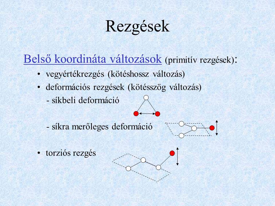 Belső koordináta változások (primitív rezgések) : vegyértékrezgés (kötéshossz változás) deformációs rezgések (kötésszög változás) - síkbeli deformáció