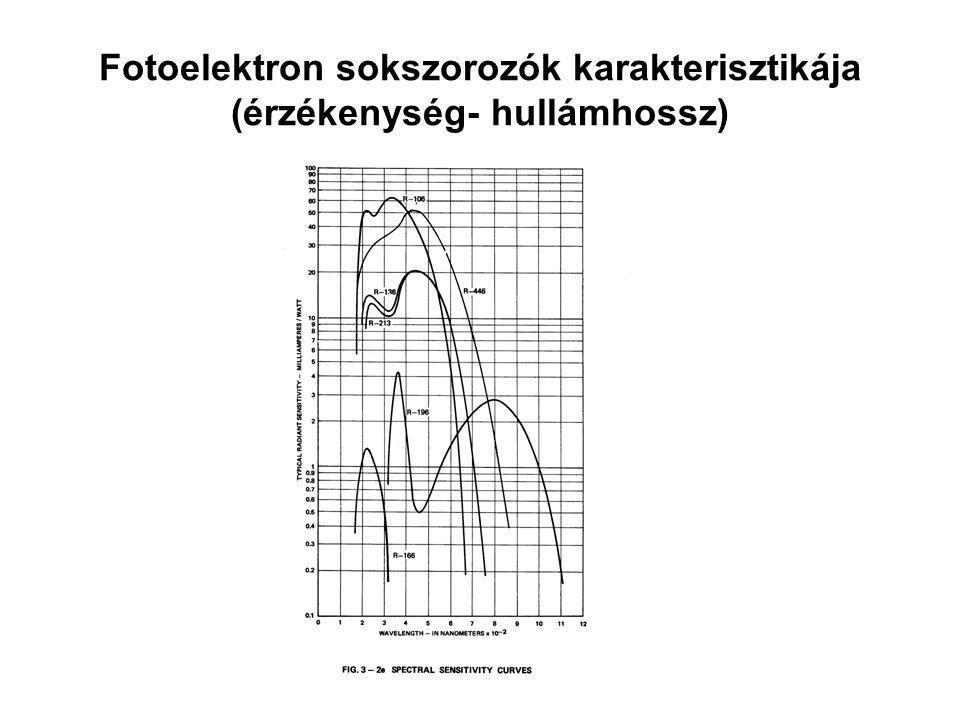 Fotoelektron sokszorozók karakterisztikája (érzékenység- hullámhossz)