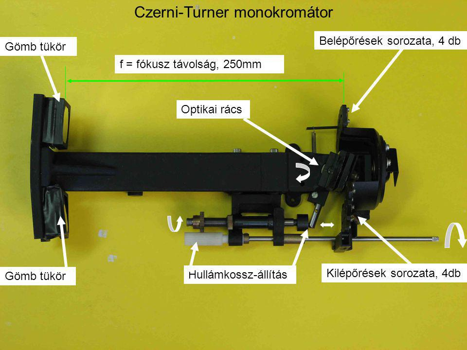 Czerni-Turner monokromátor Belépőrések sorozata, 4 db Kilépőrések sorozata, 4db Gömb tükör f = fókusz távolság, 250mm Gömb tükör Hullámkossz-állítás Optikai rács