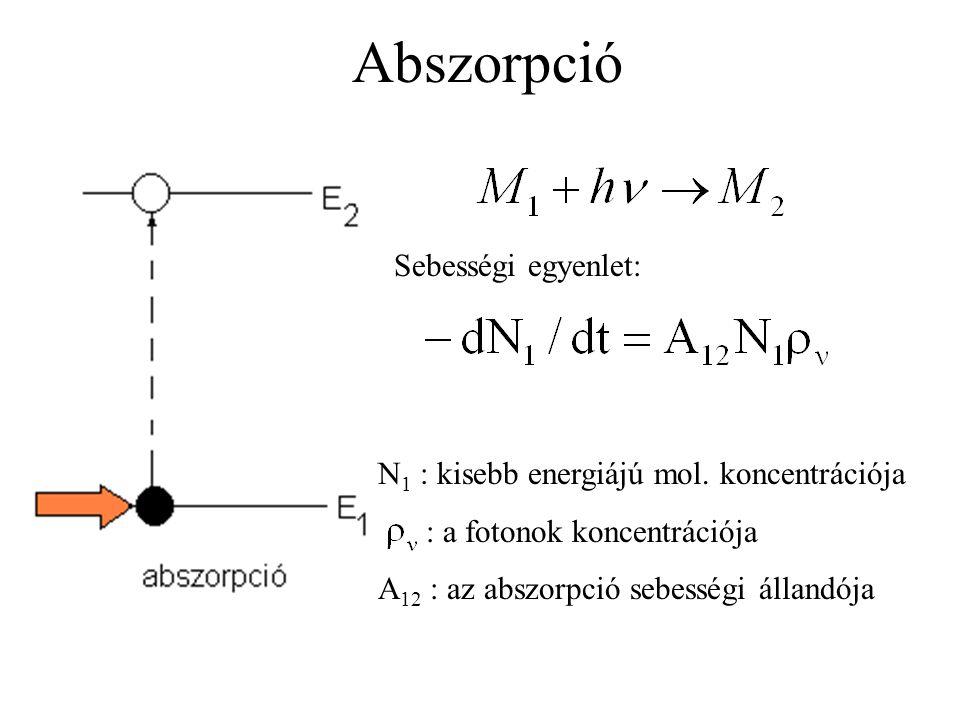 Abszorpció Sebességi egyenlet: N 1 : kisebb energiájú mol. koncentrációja : a fotonok koncentrációja A 12 : az abszorpció sebességi állandója