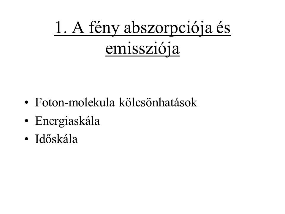 1. A fény abszorpciója és emissziója Foton-molekula kölcsönhatások Energiaskála Időskála