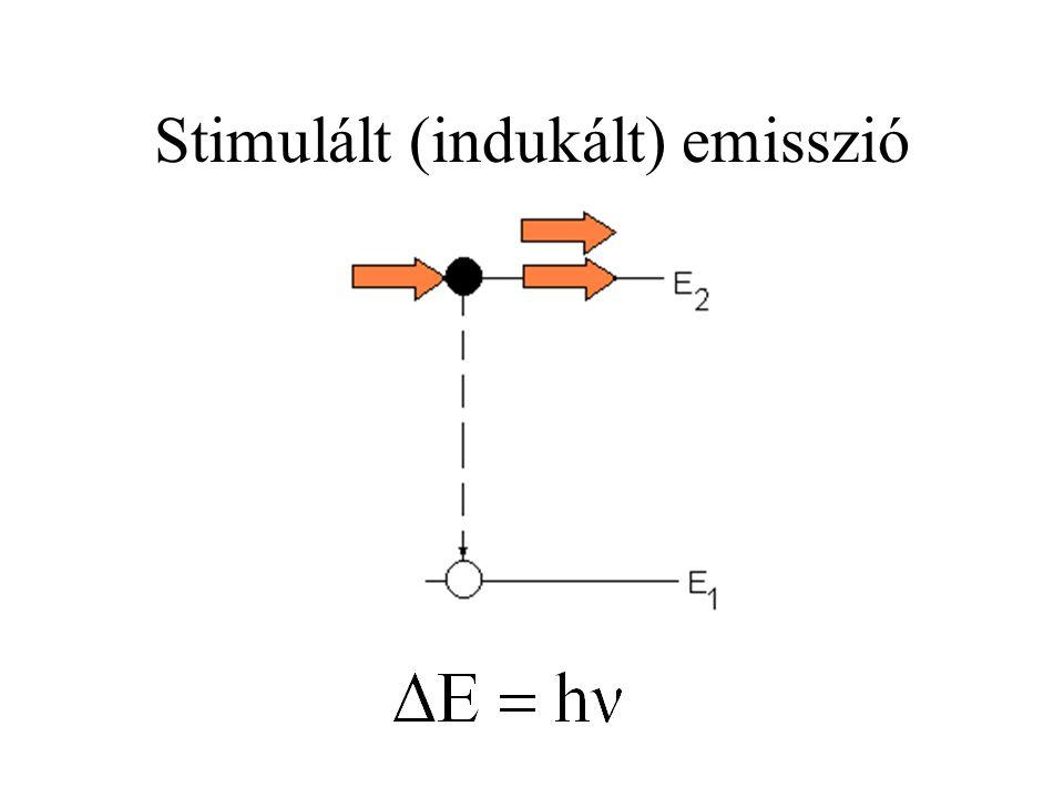 Stimulált (indukált) emisszió