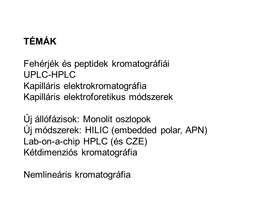TÉMÁK Fehérjék és peptidek kromatográfiái UPLC-HPLC Kapilláris elektrokromatográfia Kapilláris elektroforetikus módszerek Új állófázisok: Monolit oszl