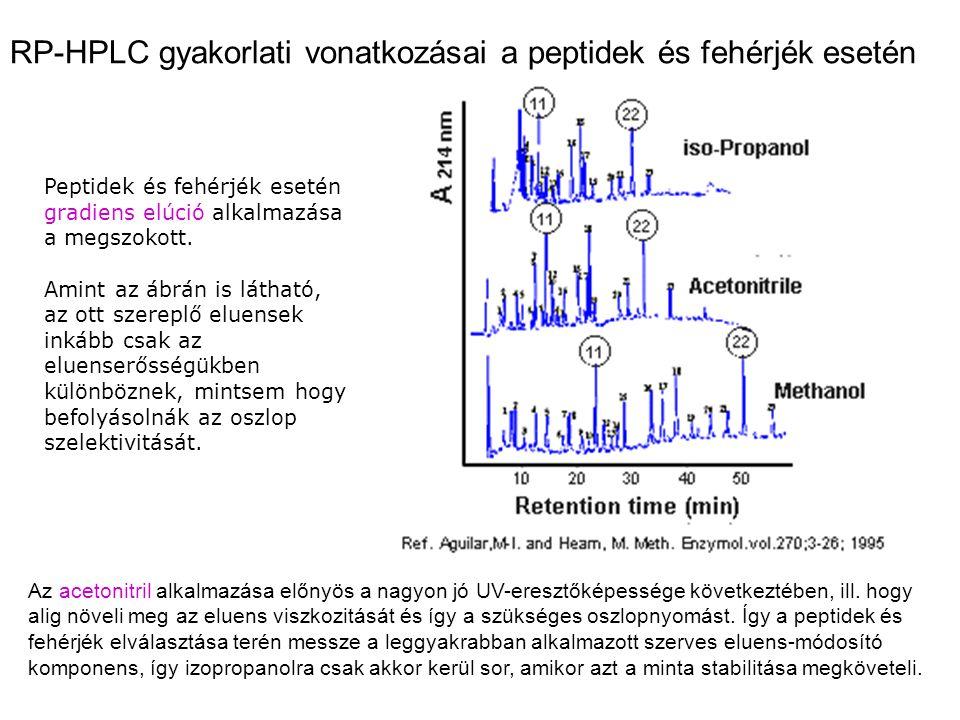 Peptidek és fehérjék esetén gradiens elúció alkalmazása a megszokott. Amint az ábrán is látható, az ott szereplő eluensek inkább csak az eluenserősség