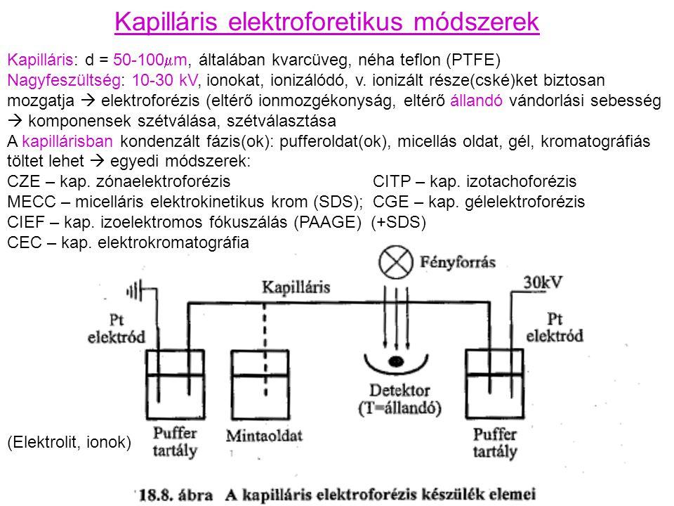 Kapilláris elektroforetikus módszerek (Elektrolit, ionok) Kapilláris: d = 50-100  m, általában kvarcüveg, néha teflon (PTFE) Nagyfeszültség: 10-30 kV