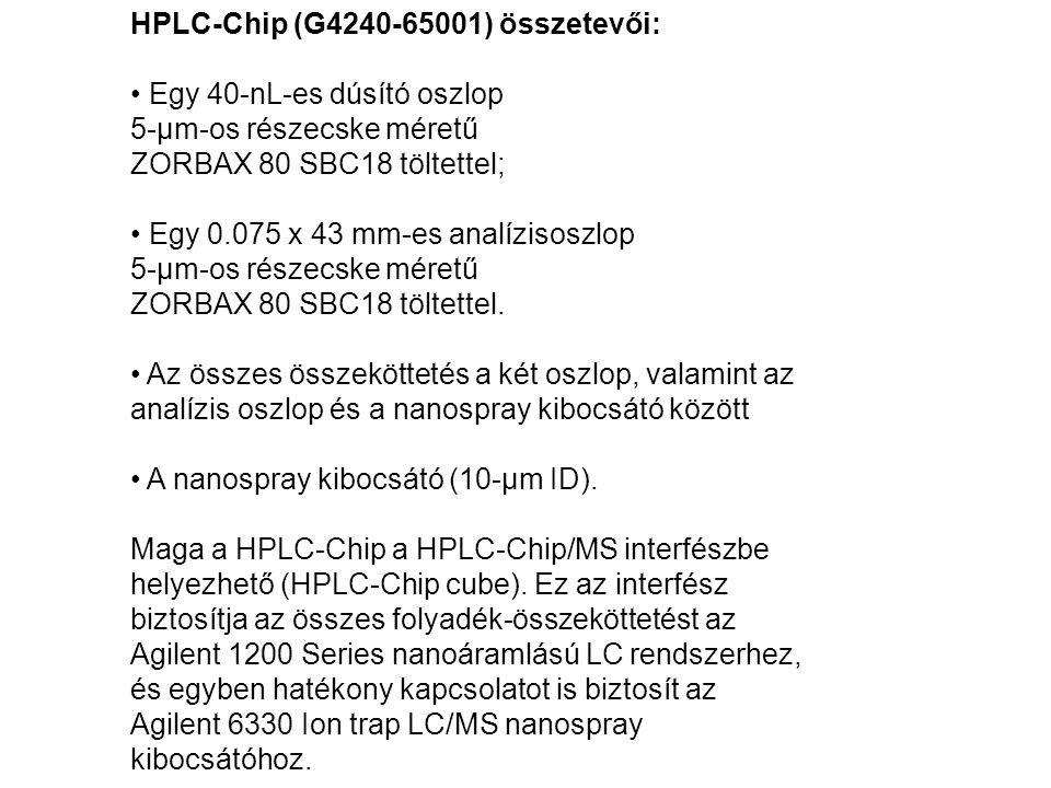 HPLC-Chip (G4240-65001) összetevői: Egy 40-nL-es dúsító oszlop 5-μm-os részecske méretű ZORBAX 80 SBC18 töltettel; Egy 0.075 x 43 mm-es analízisoszlop