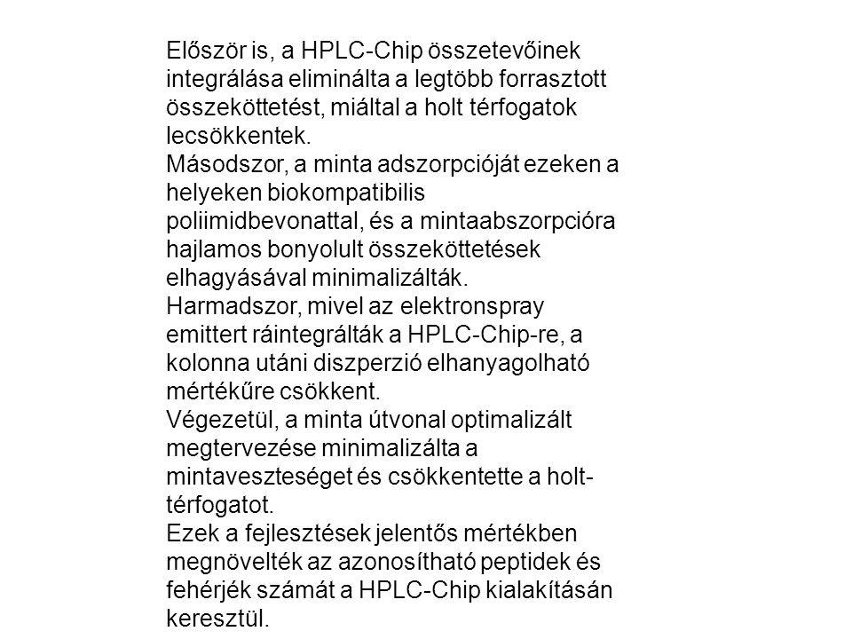 Először is, a HPLC-Chip összetevőinek integrálása eliminálta a legtöbb forrasztott összeköttetést, miáltal a holt térfogatok lecsökkentek. Másodszor,