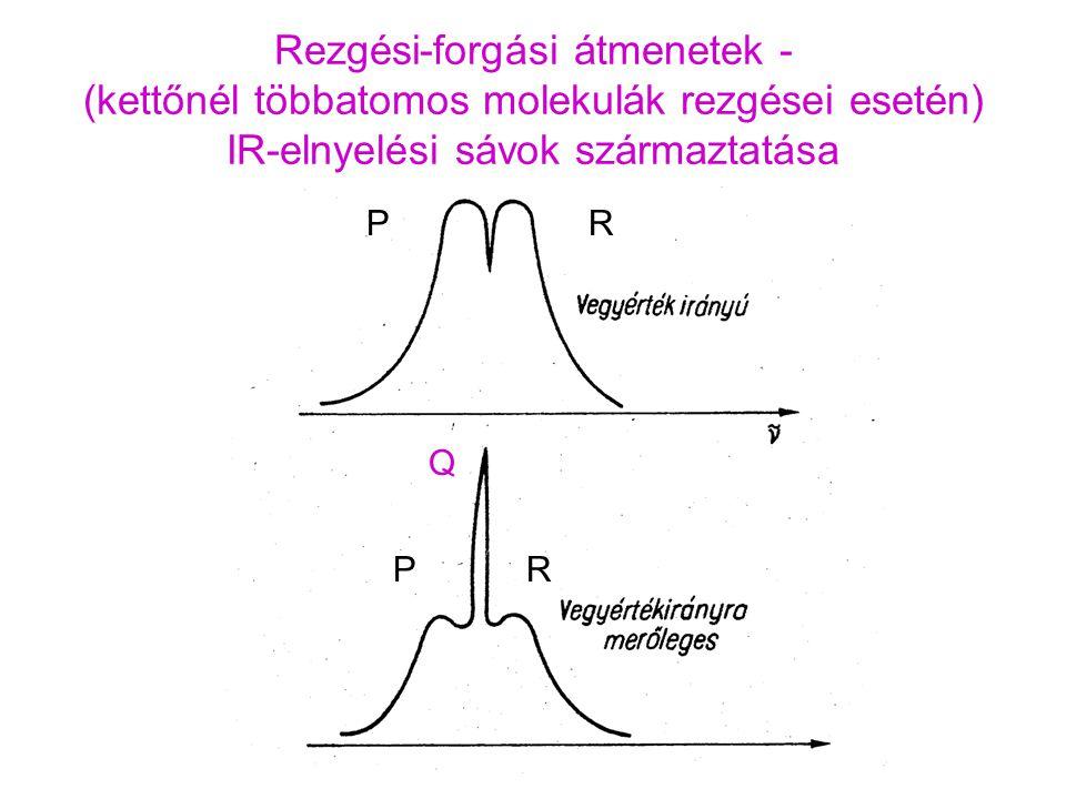 Rezgési-forgási átmenetek - (kettőnél többatomos molekulák rezgései esetén) IR-elnyelési sávok származtatása PR P Q R