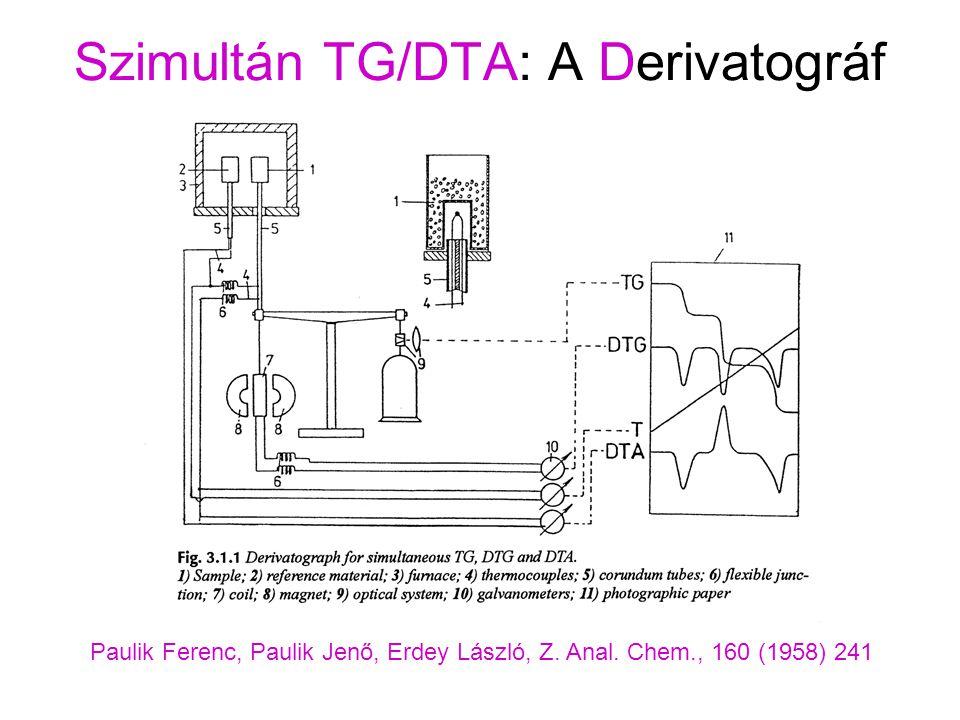 Szimultán TG/DTA: A Derivatográf Paulik Ferenc, Paulik Jenő, Erdey László, Z. Anal. Chem., 160 (1958) 241