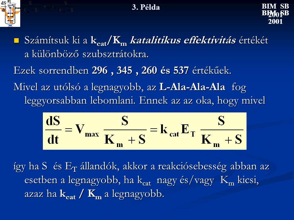 Számítsuk ki a k cat /K m katalitikus effektivitás értékét a különböző szubsztrátokra.