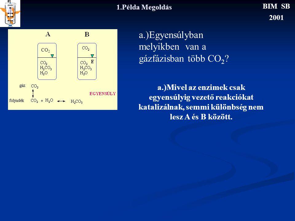 b.) + mindkettőhöz ugyanannyi CO 2 !.Melyikben fog gyorsabban abszorbeálódni a folyadékfázisban.