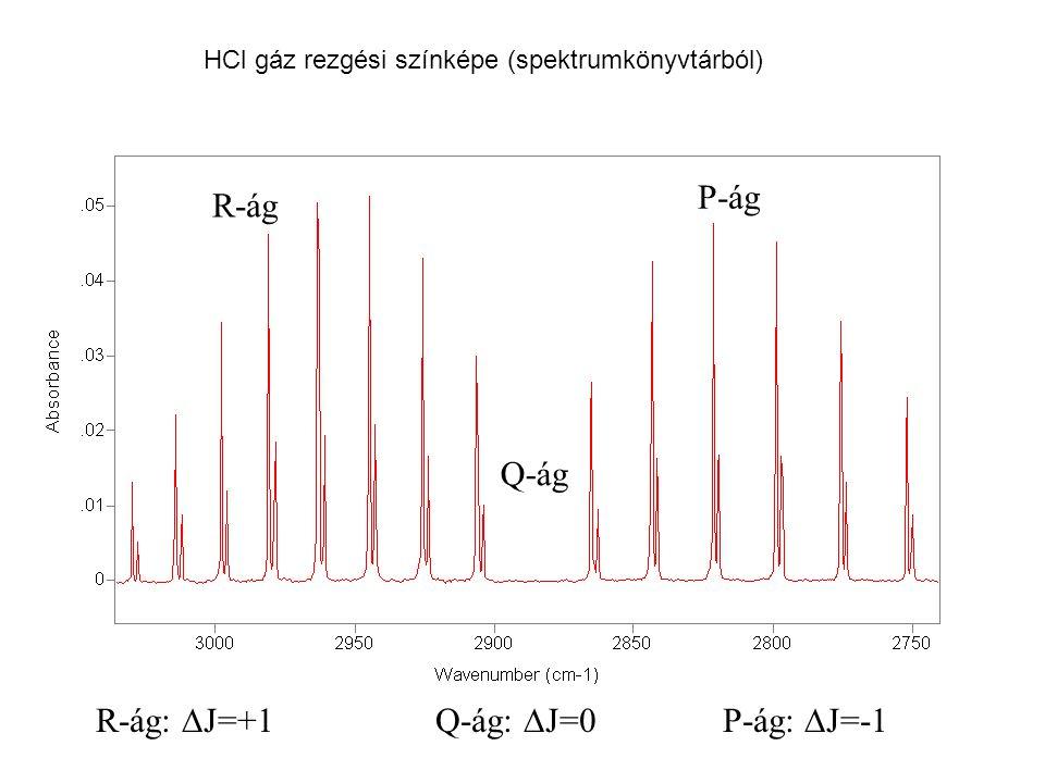 HCl gáz rezgési színképe (spektrumkönyvtárból) R-ág:  J=+1 Q-ág:  J=0P-ág:  J=-1 R-ág Q-ág P-ág